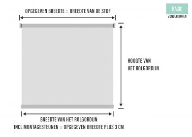 Verschil stofbreedte en mechanisme Basic (zonder boren)